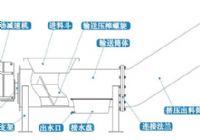 YC型螺旋压榨机